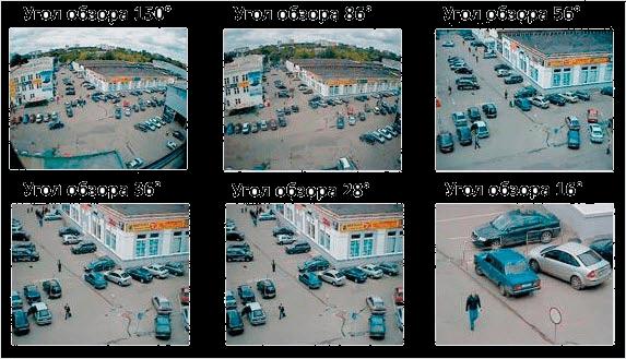 какой угол обзора у купольная камера видеонаблюдения всех улиц можно